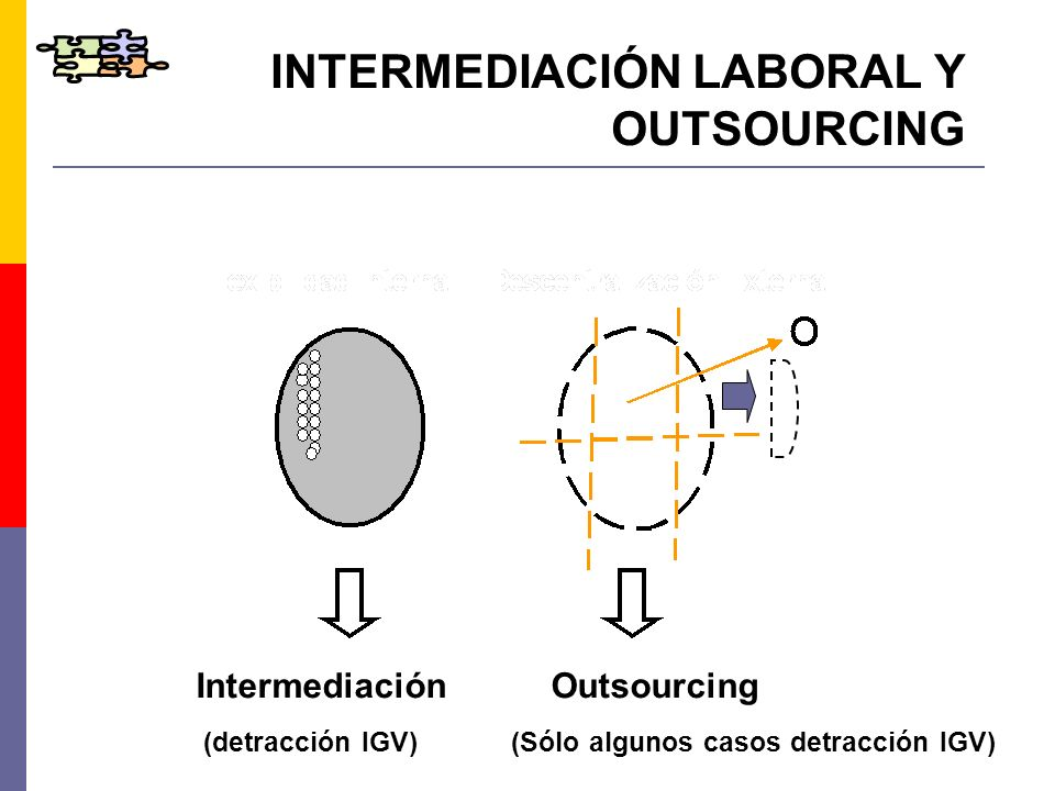INTERMEDIACIÓN LABORAL Y OUTSOURCING