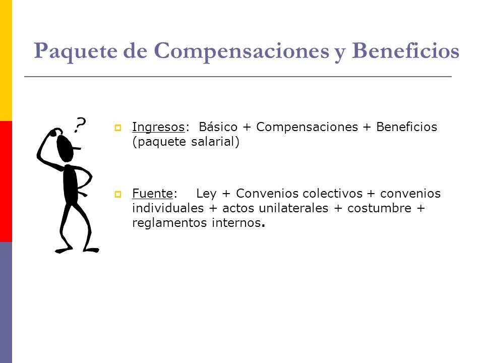 Paquete de Compensaciones y Beneficios