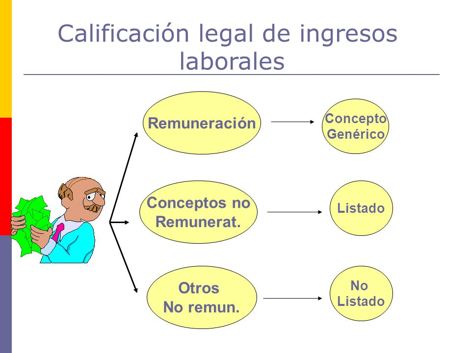 Calificación legal de ingresos