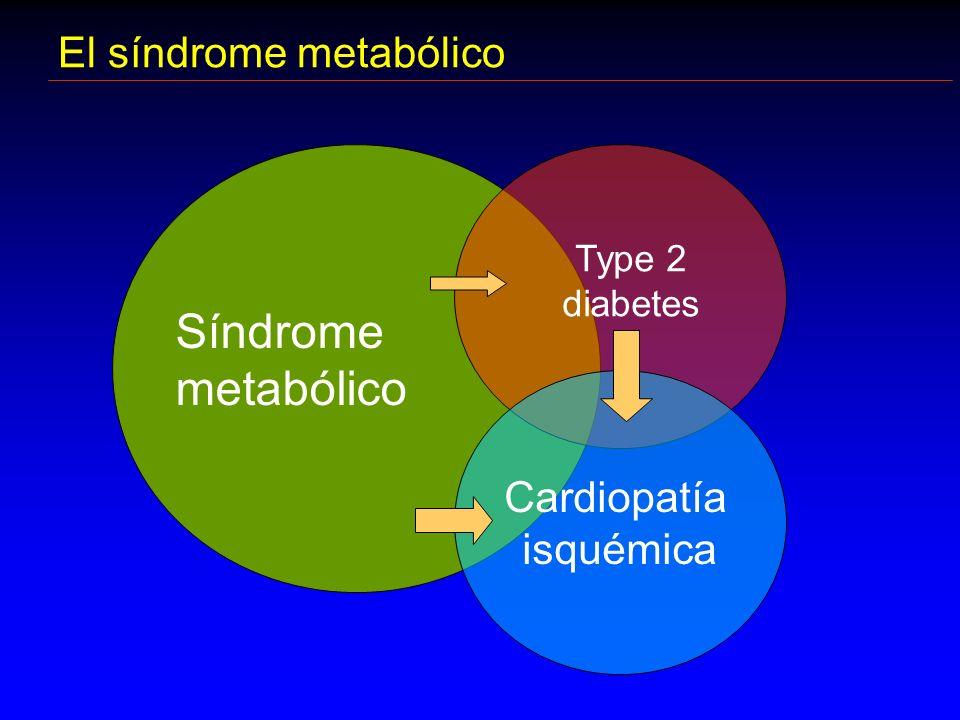 Síndrome metabólico El síndrome metabólico Cardiopatía isquémica
