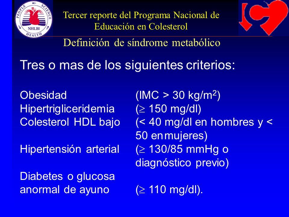 Tercer reporte del Programa Nacional de Educación en Colesterol