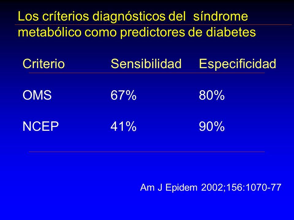 Criterio Sensibilidad Especificidad OMS 67% 80% NCEP 41% 90%