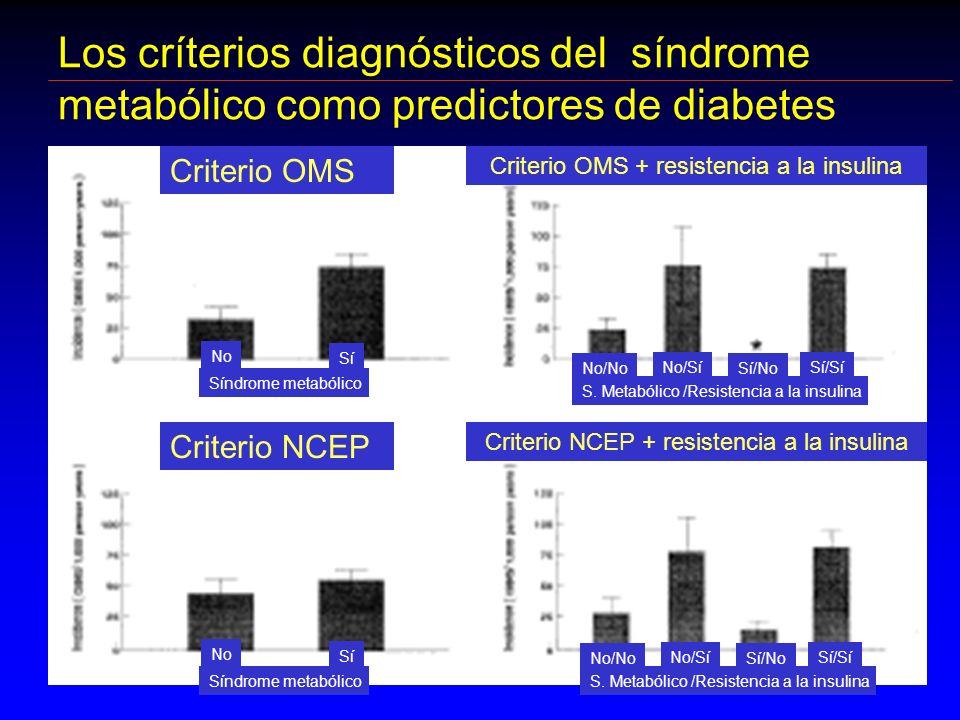 Los críterios diagnósticos del síndrome metabólico como predictores de diabetes