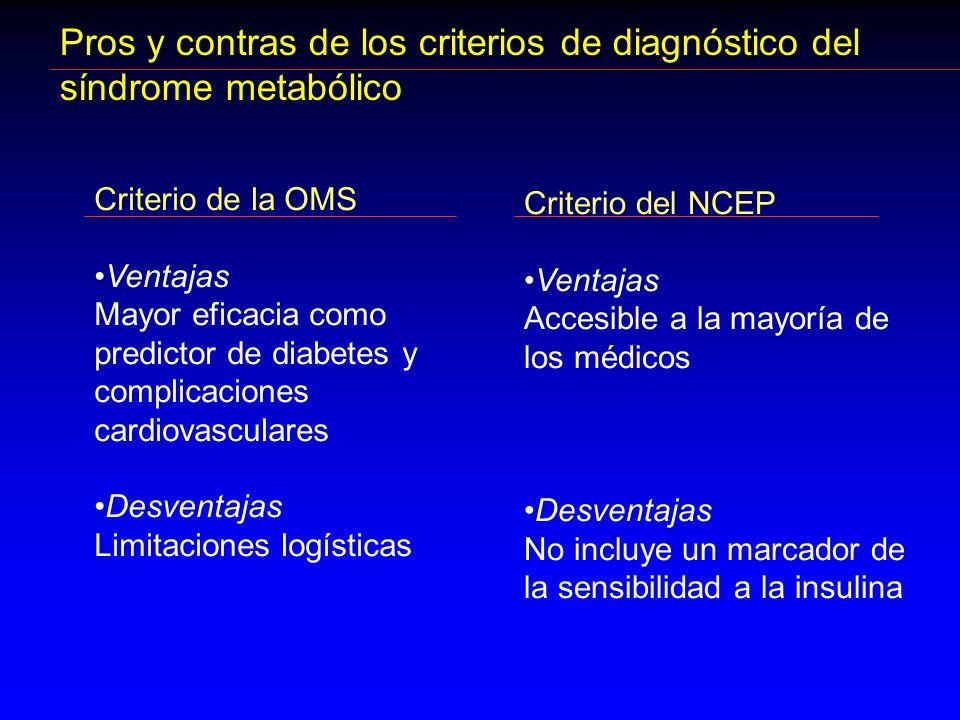 Pros y contras de los criterios de diagnóstico del síndrome metabólico