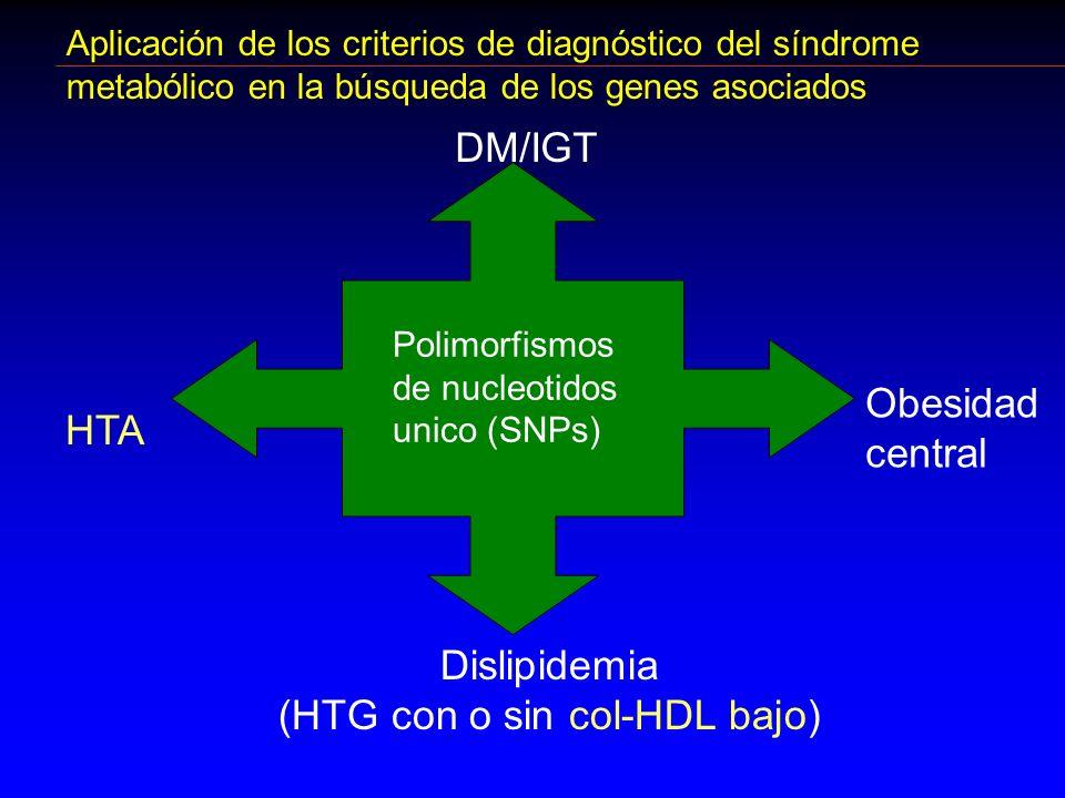 (HTG con o sin col-HDL bajo)