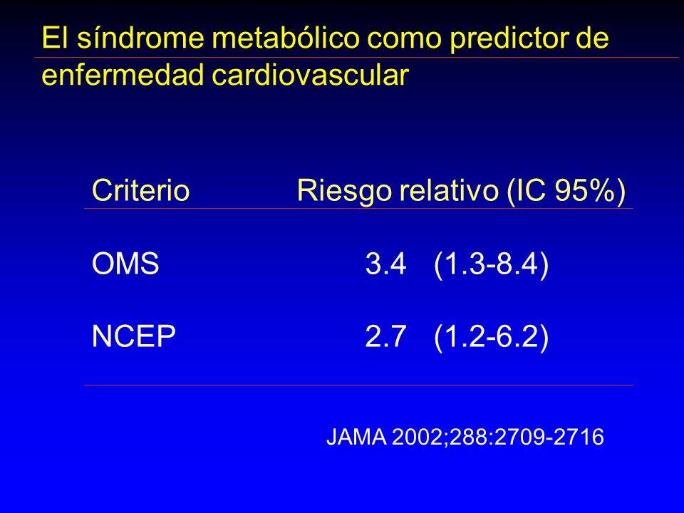 El síndrome metabólico como predictor de enfermedad cardiovascular