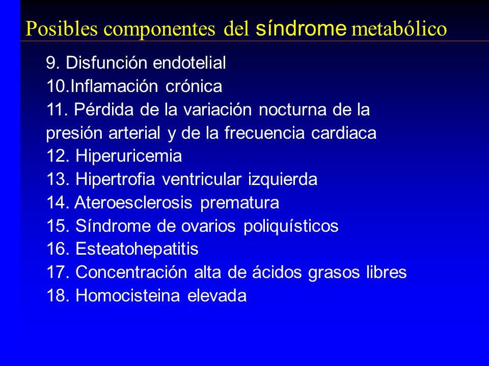 Posibles componentes del síndrome metabólico