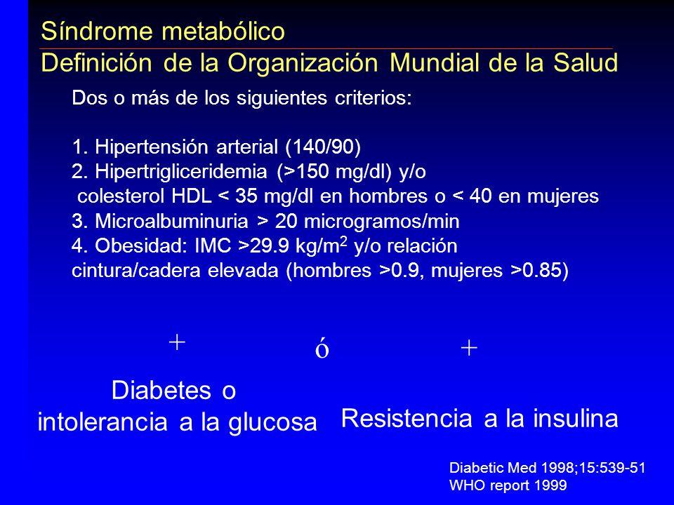 + ó + Síndrome metabólico