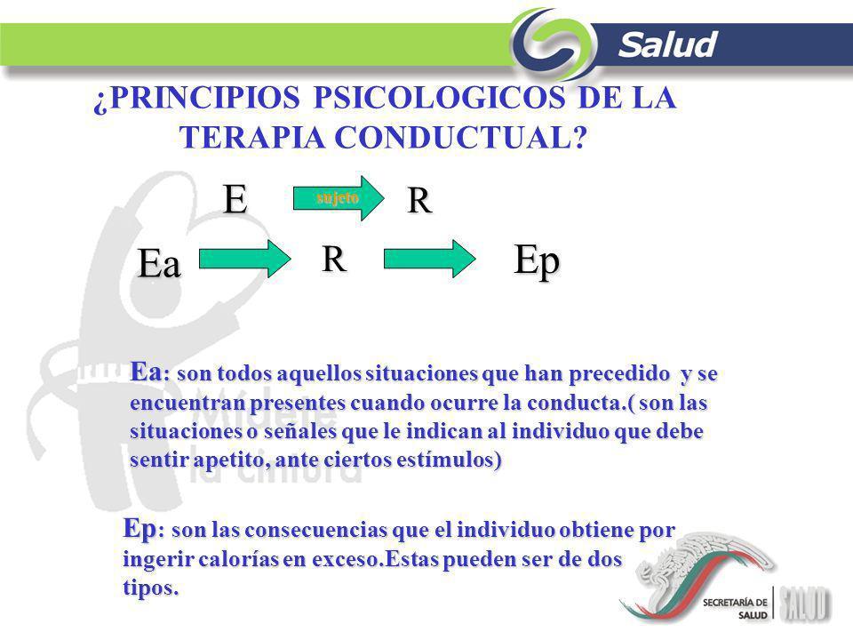 ¿PRINCIPIOS PSICOLOGICOS DE LA TERAPIA CONDUCTUAL
