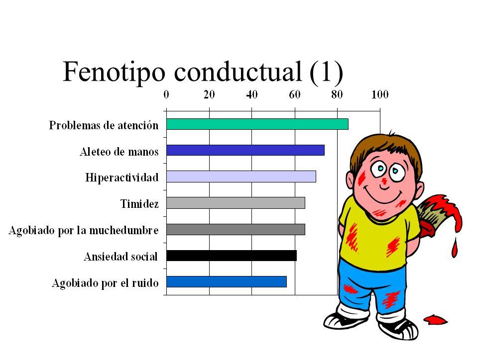 Fenotipo conductual (1)