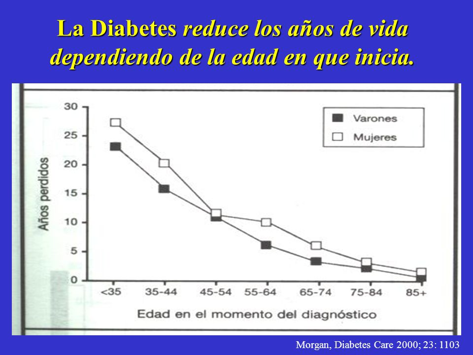 Morgan, Diabetes Care 2000; 23: 1103