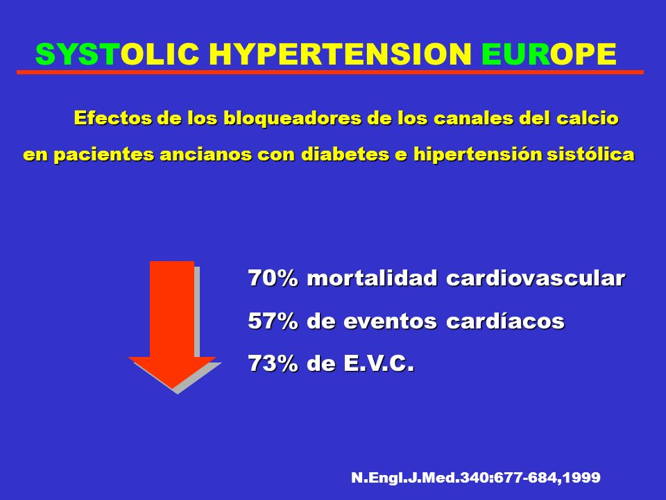 SYSTOLIC HYPERTENSION EUROPE