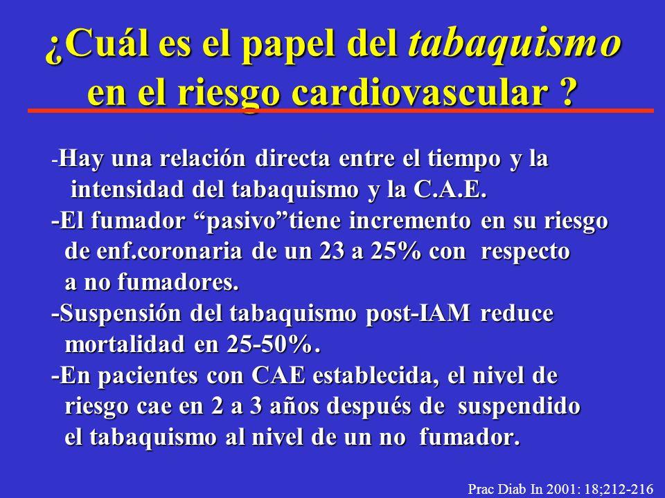 ¿Cuál es el papel del tabaquismo en el riesgo cardiovascular
