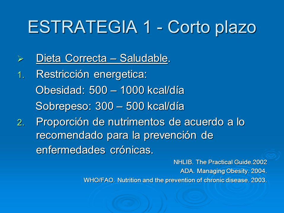 ESTRATEGIA 1 - Corto plazo