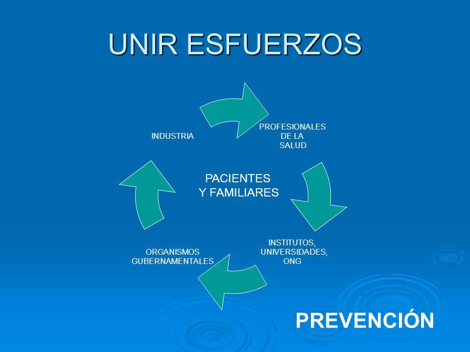 UNIR ESFUERZOS PACIENTES Y FAMILIARES PREVENCIÓN