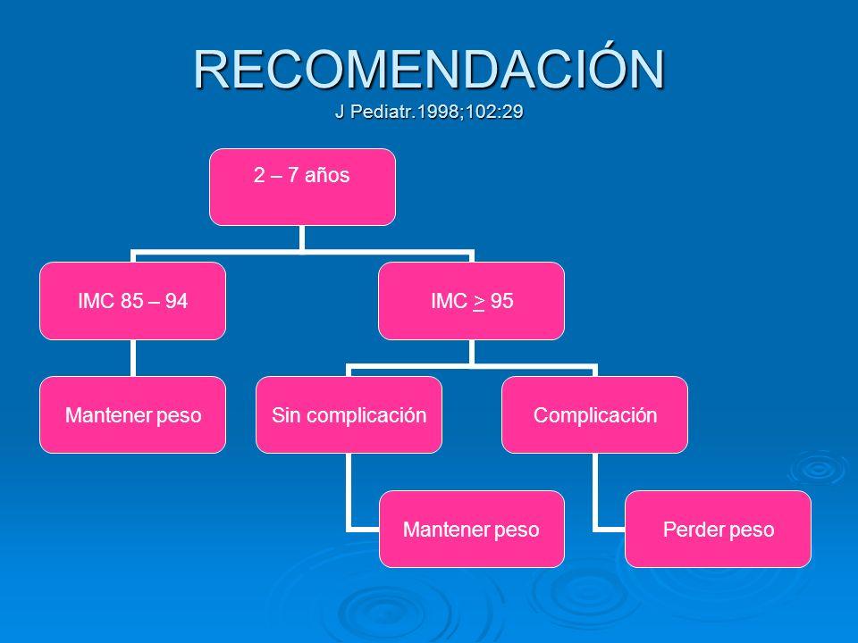 RECOMENDACIÓN J Pediatr.1998;102:29