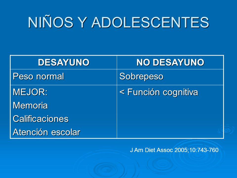 NIÑOS Y ADOLESCENTES DESAYUNO NO DESAYUNO Peso normal Sobrepeso MEJOR: