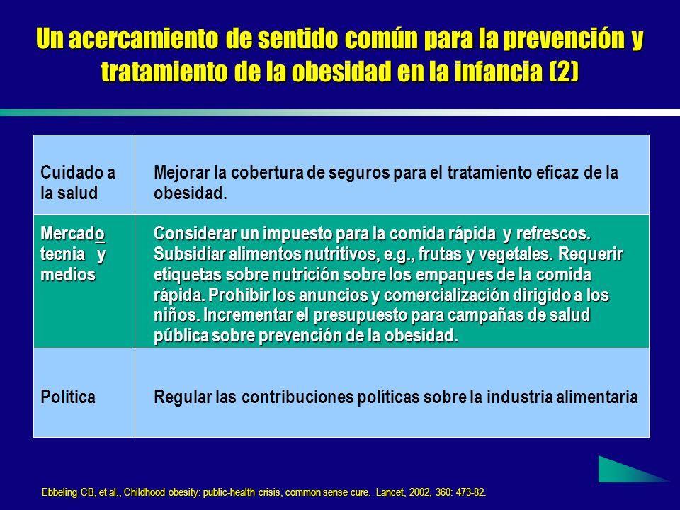 Un acercamiento de sentido común para la prevención y tratamiento de la obesidad en la infancia (2)
