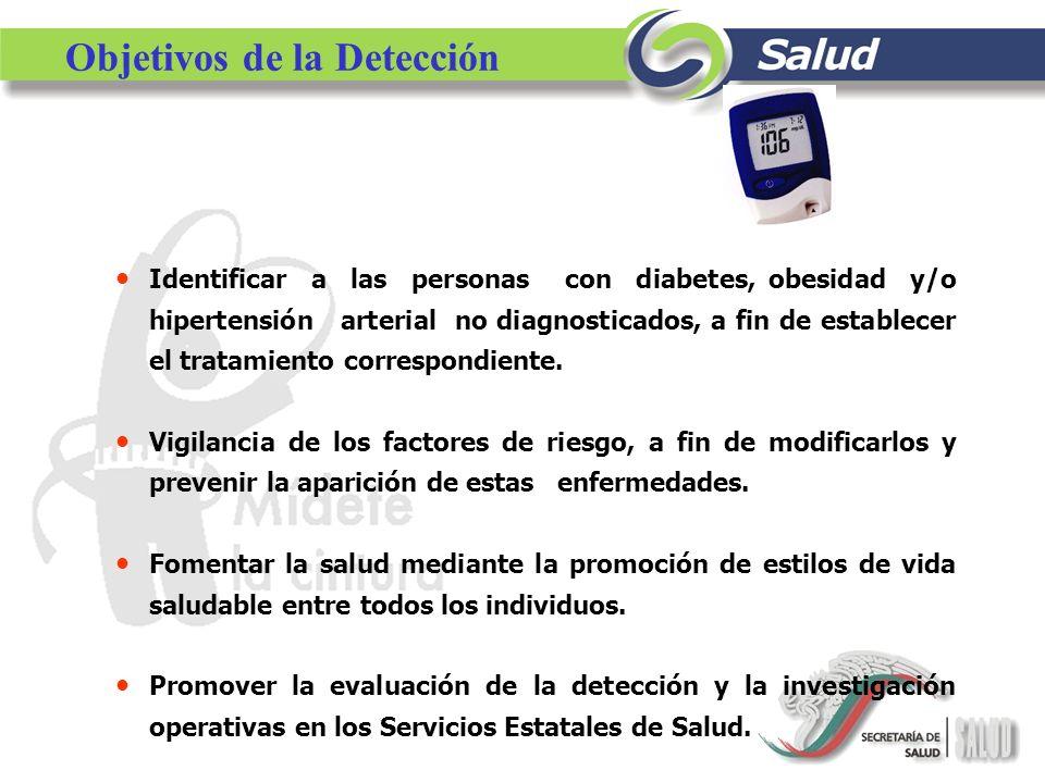 Objetivos de la Detección