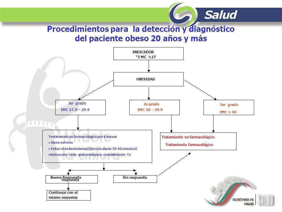 Procedimientos para la detección y diagnóstico