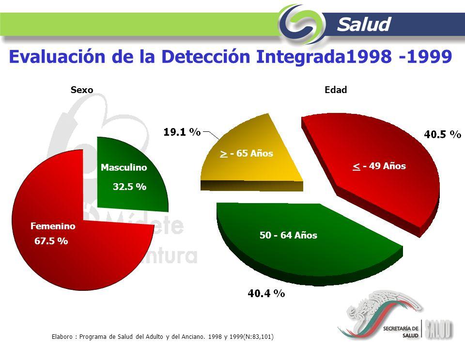 Evaluación de la Detección Integrada1998 -1999