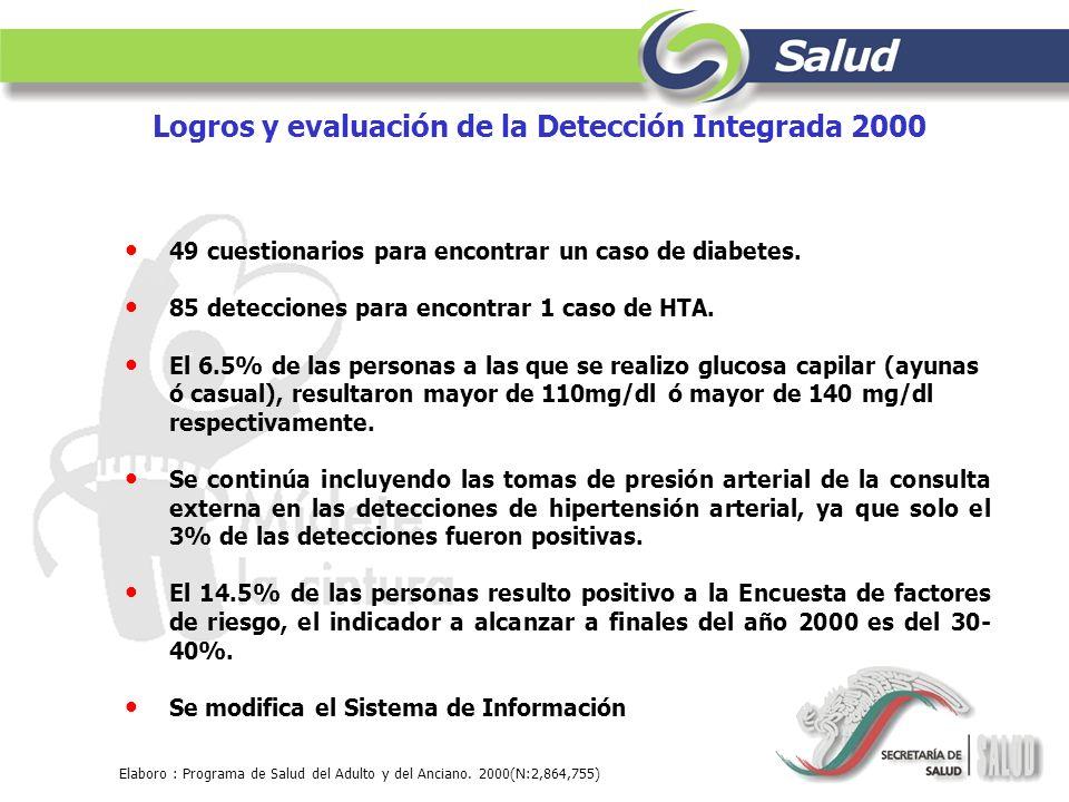 Logros y evaluación de la Detección Integrada 2000