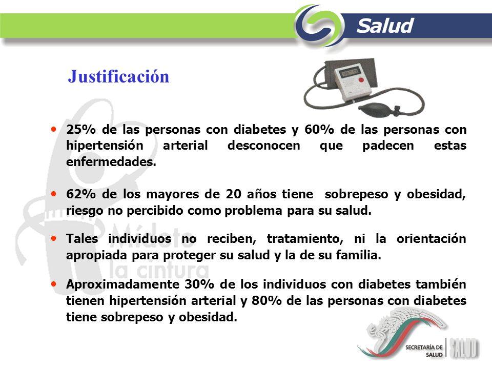 Justificación 25% de las personas con diabetes y 60% de las personas con hipertensión arterial desconocen que padecen estas enfermedades.