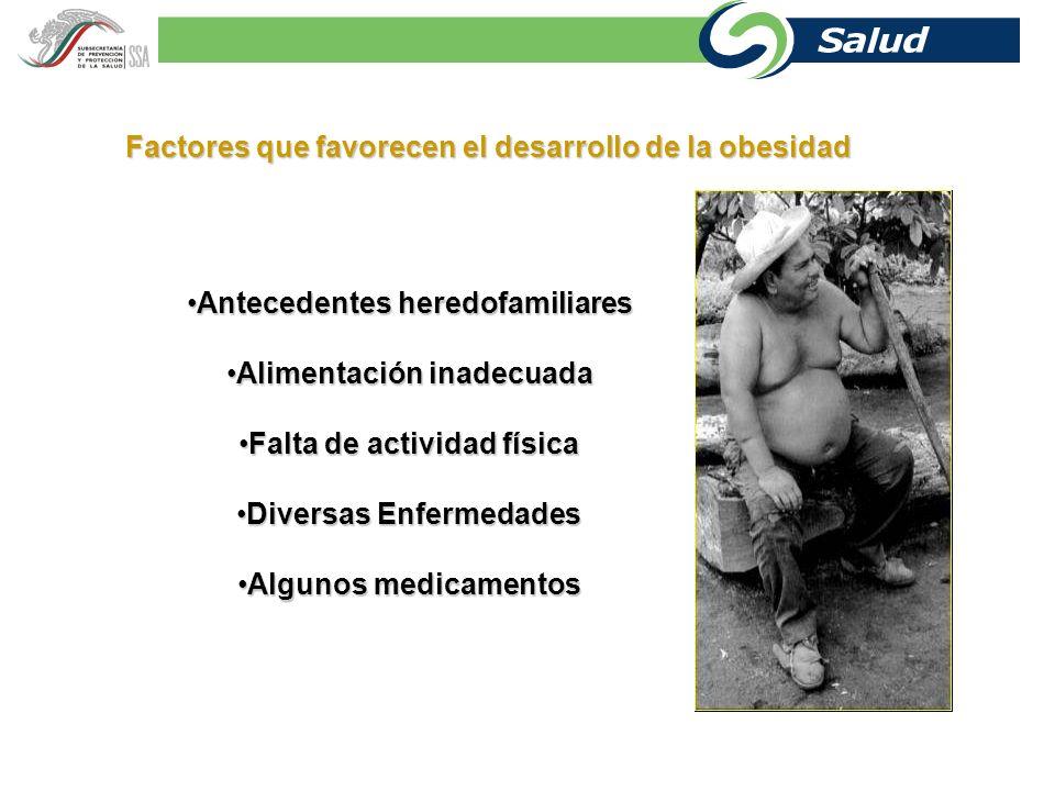 Factores que favorecen el desarrollo de la obesidad