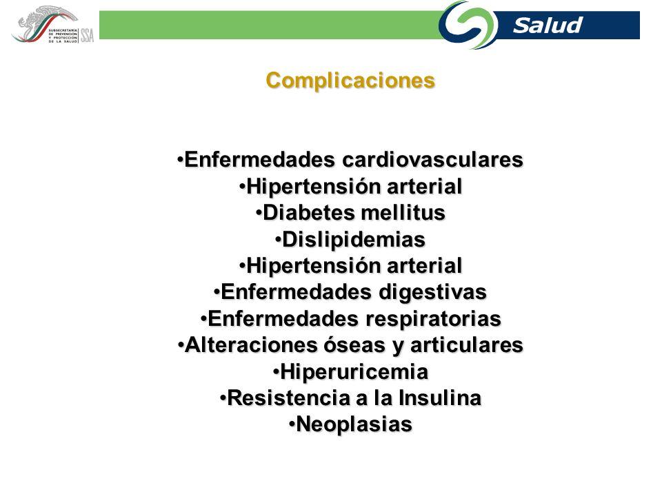 Enfermedades cardiovasculares Hipertensión arterial Diabetes mellitus