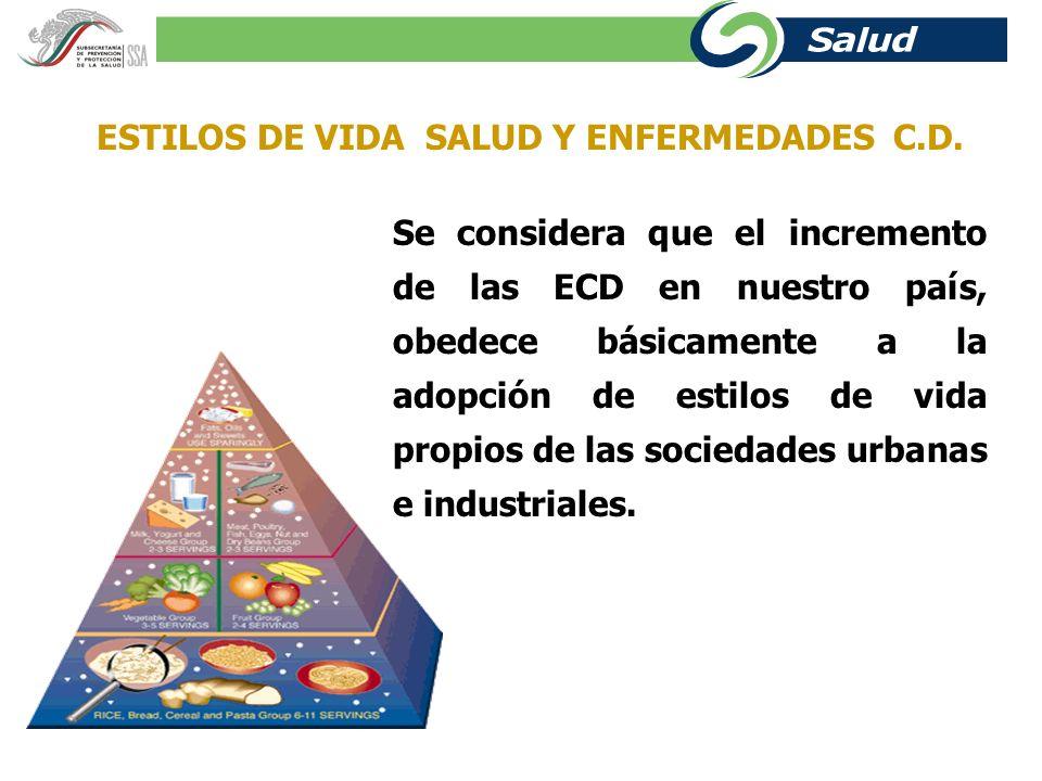 ESTILOS DE VIDA SALUD Y ENFERMEDADES C.D.