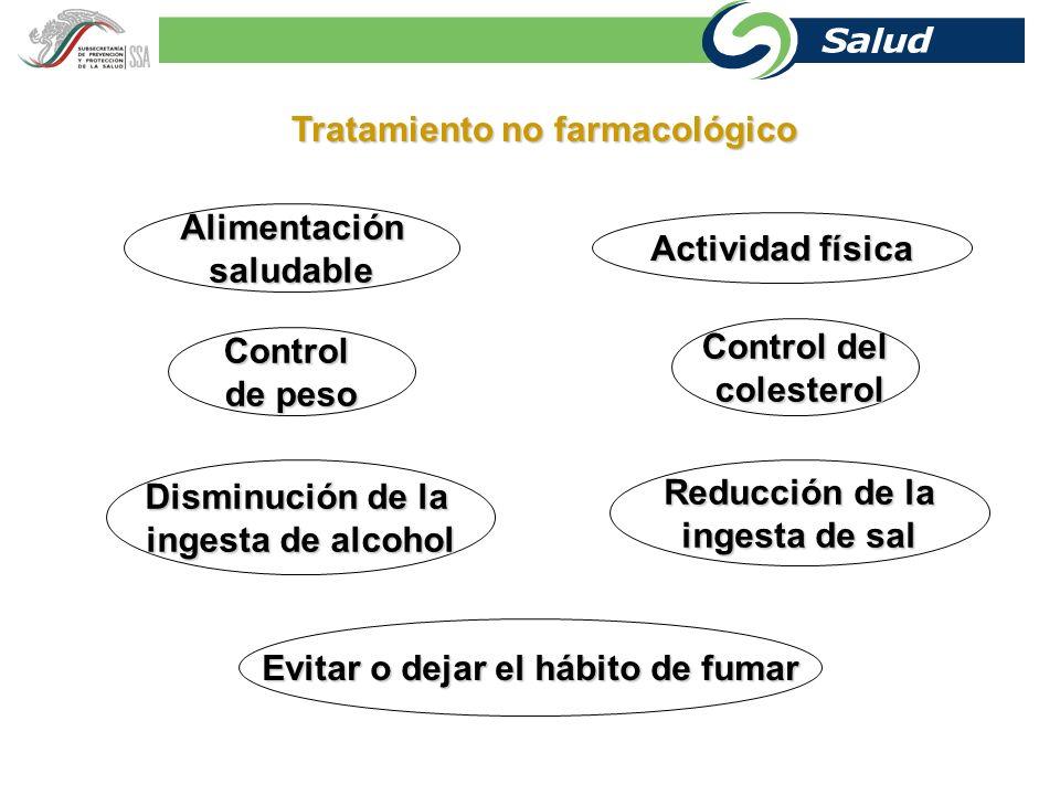 Tratamiento no farmacológico Evitar o dejar el hábito de fumar
