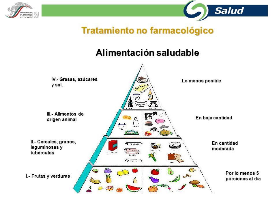 Tratamiento no farmacológico Alimentación saludable