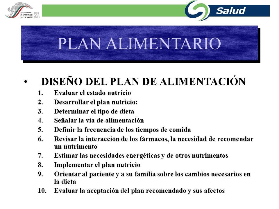 PLAN ALIMENTARIO DISEÑO DEL PLAN DE ALIMENTACIÓN