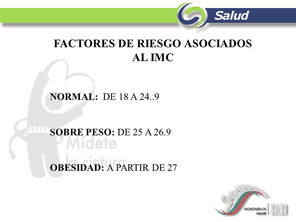 FACTORES DE RIESGO ASOCIADOS AL IMC