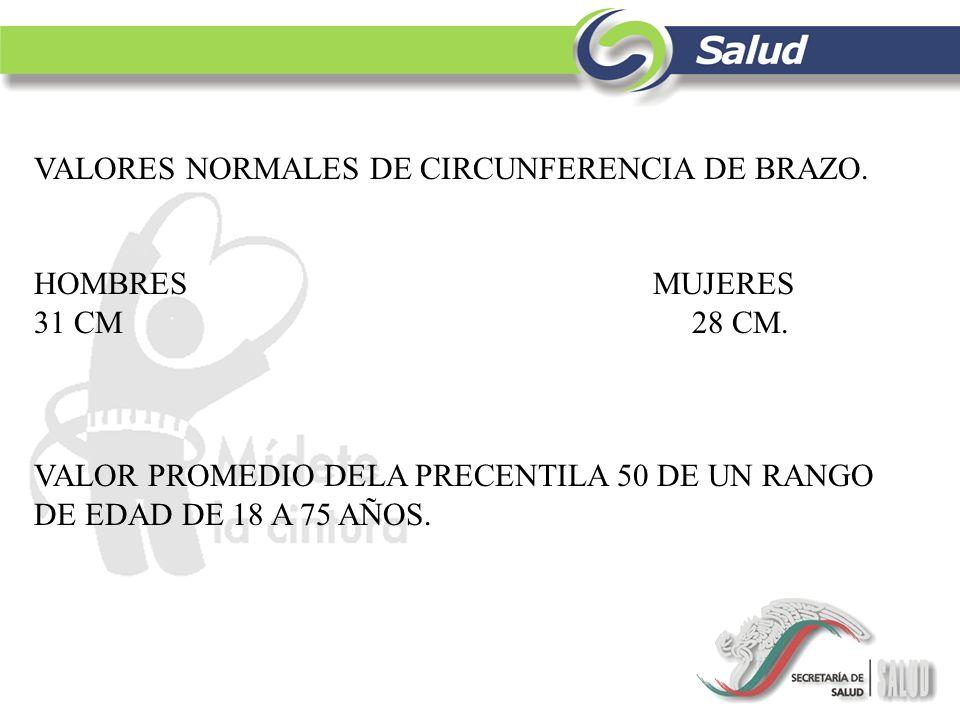 VALORES NORMALES DE CIRCUNFERENCIA DE BRAZO.