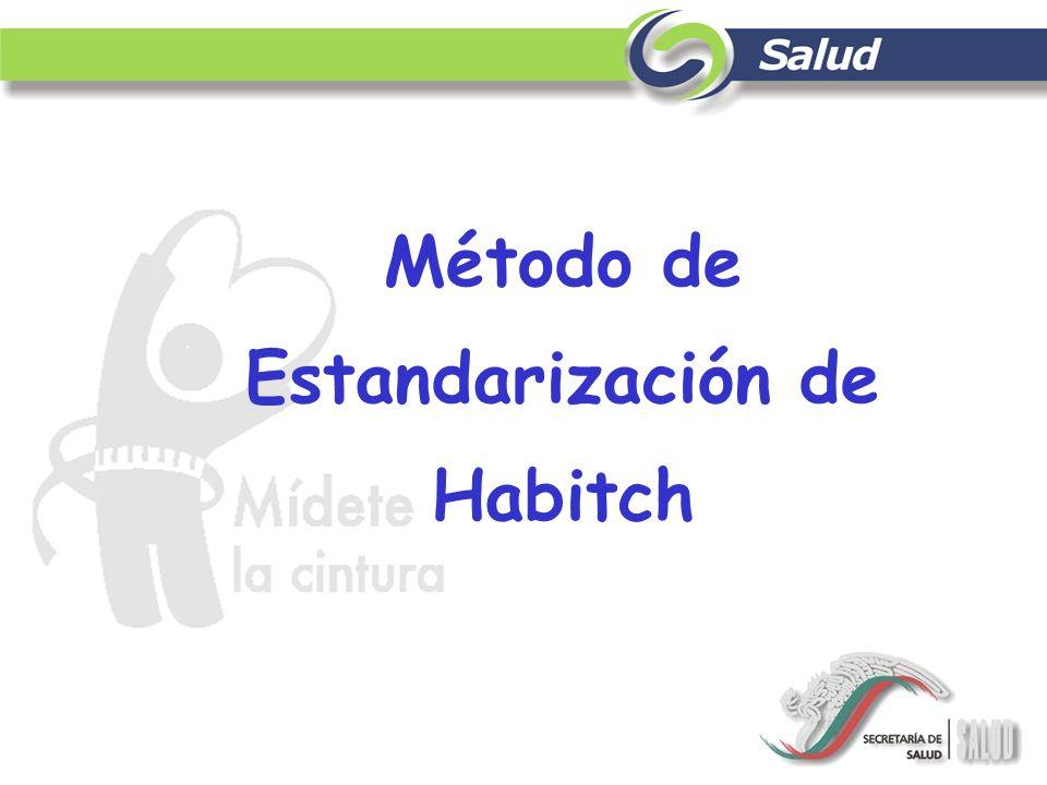 Método de Estandarización de Habitch