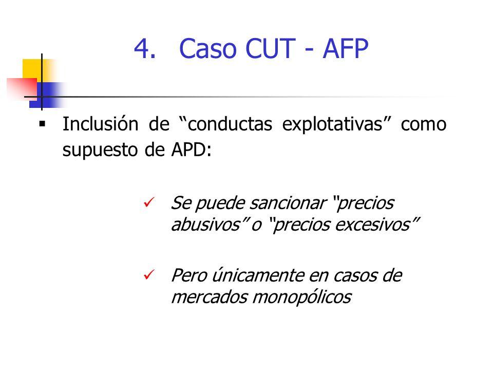 4. Caso CUT - AFP Inclusión de conductas explotativas como supuesto de APD: Se puede sancionar precios abusivos o precios excesivos
