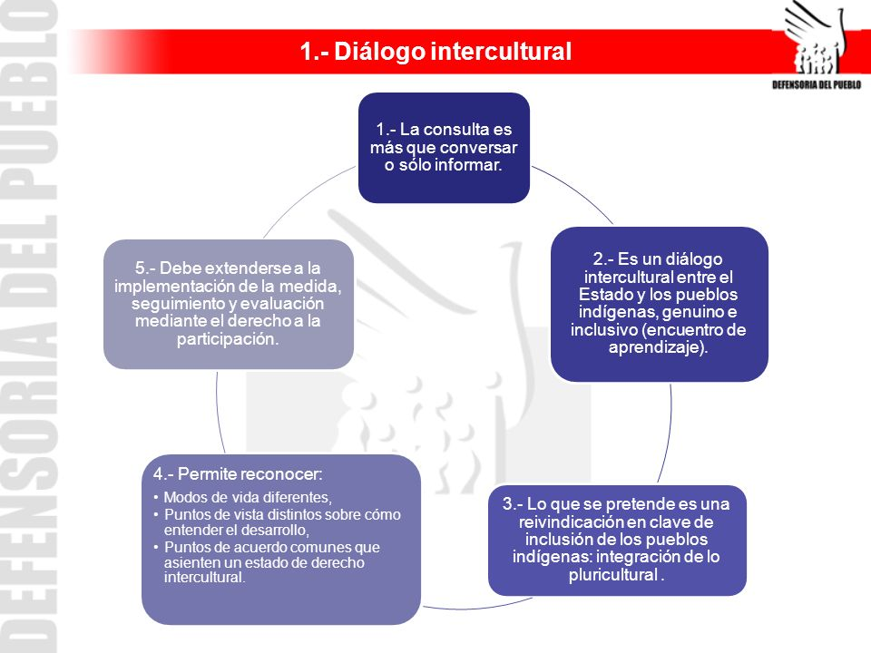 1.- Diálogo intercultural