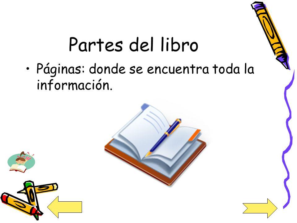 Partes del libro Páginas: donde se encuentra toda la información.