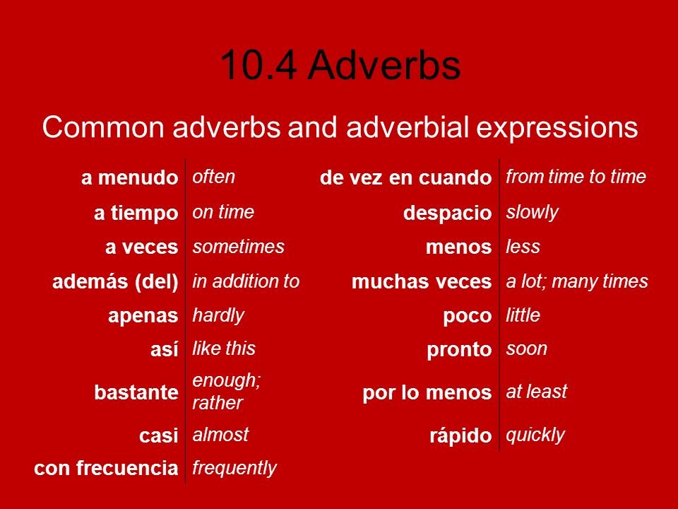 Common adverbs and adverbial expressions