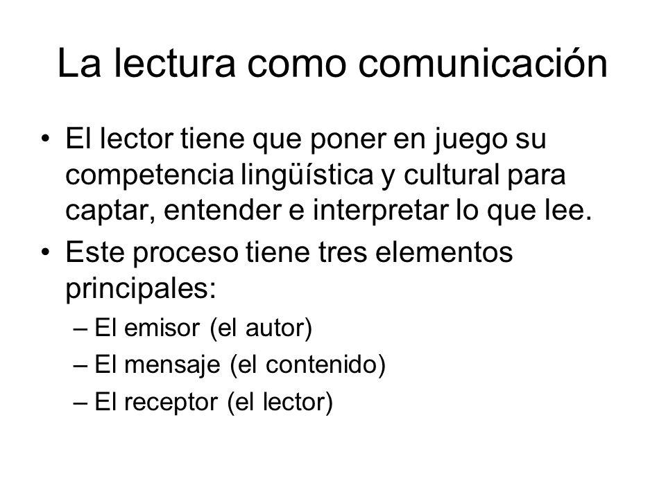 La lectura como comunicación