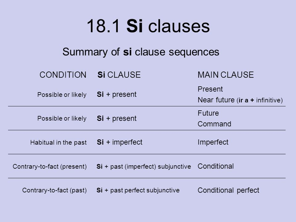Summary of si clause sequences