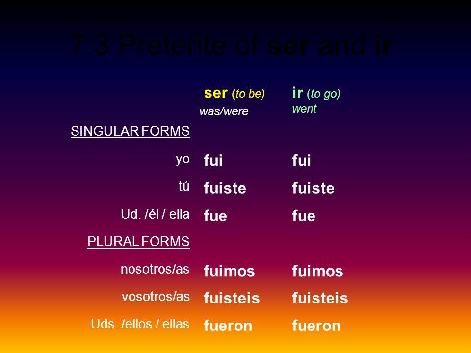 ser (to be) ir (to go) went fui fuiste fue fuimos fuisteis fueron