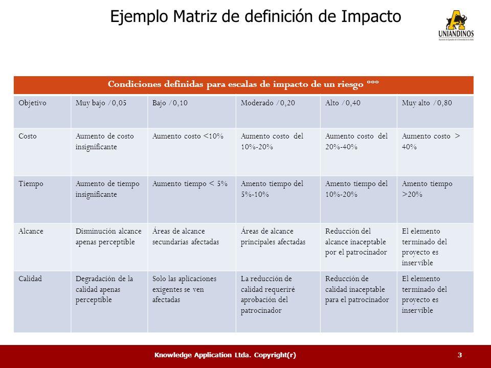 Condiciones definidas para escalas de impacto de un riesgo ººº