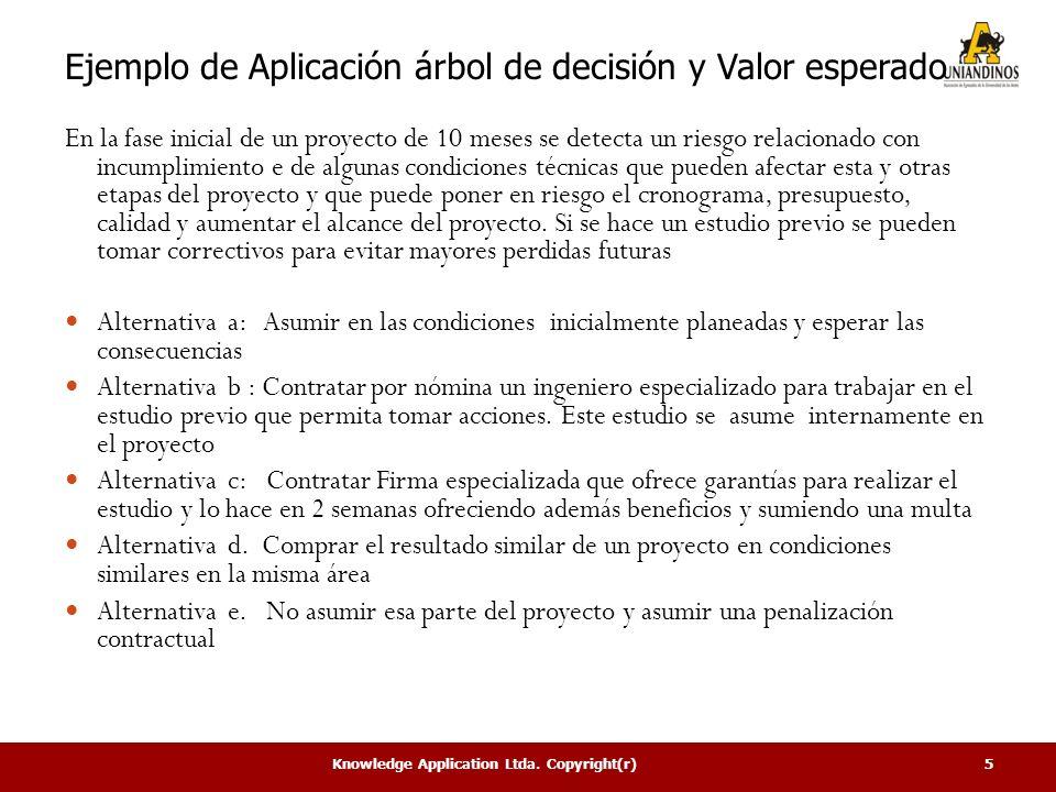 Ejemplo de Aplicación árbol de decisión y Valor esperado