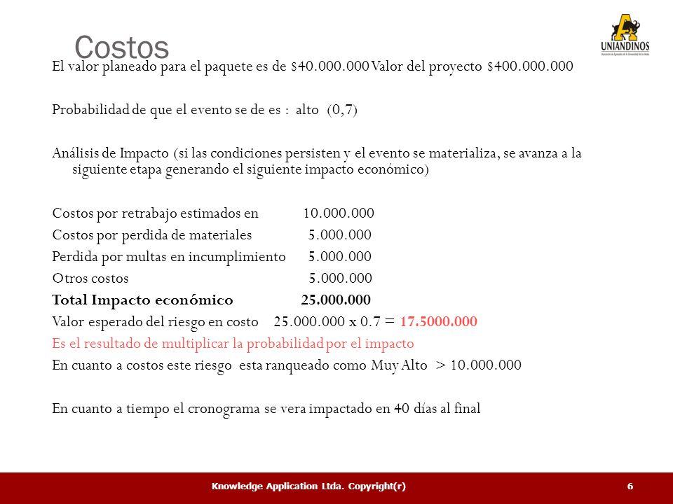 Costos El valor planeado para el paquete es de $40.000.000 Valor del proyecto $400.000.000. Probabilidad de que el evento se de es : alto (0,7)