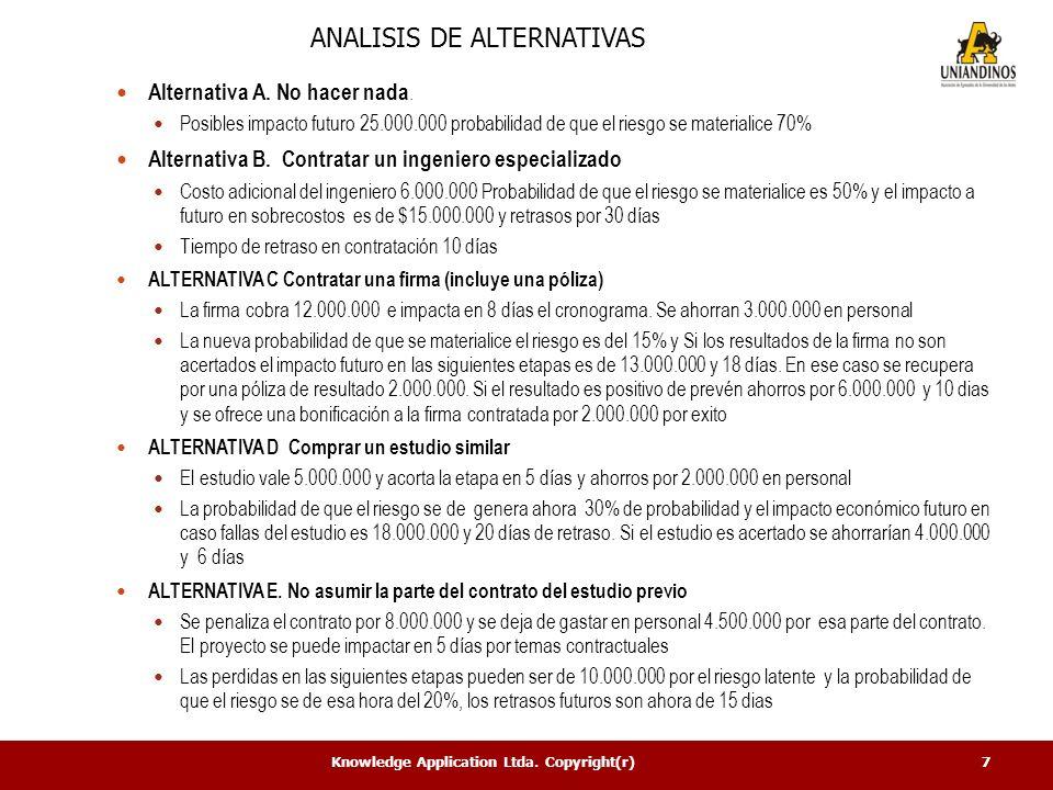 ANALISIS DE ALTERNATIVAS