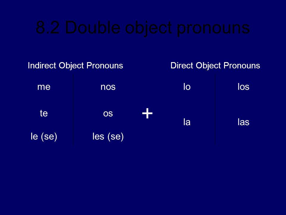 + me nos lo los te os la las le (se) les (se) Indirect Object Pronouns