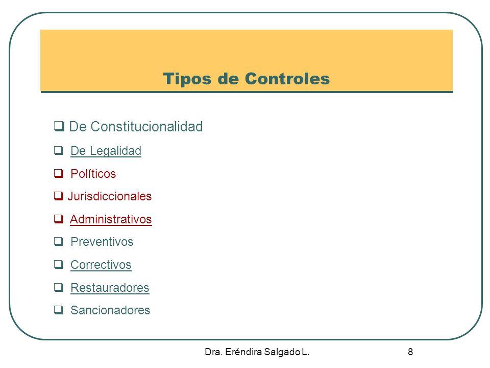 Tipos de Controles De Constitucionalidad De Legalidad Políticos