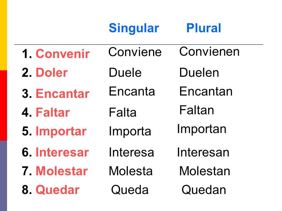 Singular Plural. Conviene. Convienen. 1. Convenir. 2. Doler. Duele. Duelen. Encanta. Encantan.